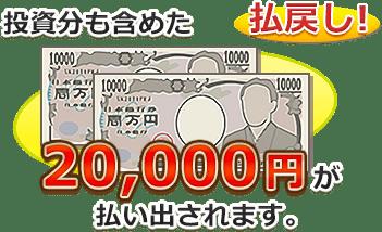 投資分も含めた20,000円が払い出されます。
