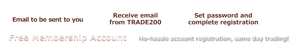 Step1. Email to be sent to you Step2. Receive email from TRADE200 Step3. Set password and complete registration Free Membership Account No-hassle account registration, same day trading!